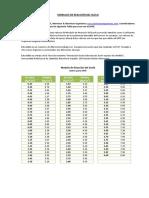 MODULO DE BALASTO Final.pdf