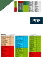 PFS Scenario Tracker