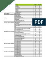 Parameter Discrepetion_TDD & FDD_Lucent