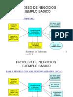 PROCESO DE NEGOCIOS EJEMPLO BASICO.ppt