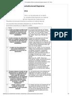 II Pleno Jurisdiccional Supremo Laboral - Resumen