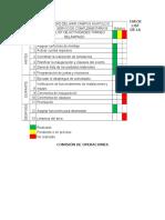 Check list operaciones.docx