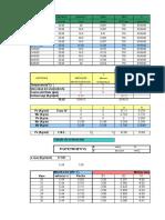 CAL MEC de Conductor Autoportante 2x16+16.25
