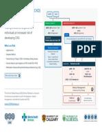 Slideserve.co.uk-CKD Clinical Pathway.pdf