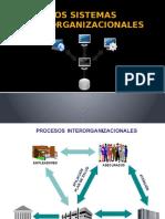Los Sistemas Interorganizacionales