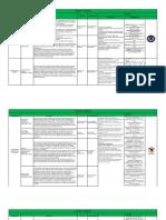 1.Programas y Admisiones Universidades