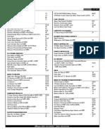 Alexan Product List Part 2