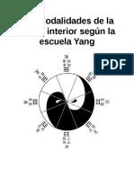 Las Modalidades de La Fuerza Interior Según La Escuela Yang