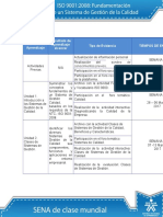 Cronograma de Actividades Fundamentación