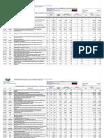 201609 – Orçamento – Construção Das Praças