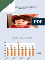Evaluasi Kesehatan Anak Bulan Desember
