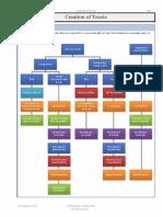 floatnotessample2.pdf