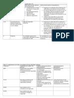 Manual de Aplicación MMPI-2-RF.docx