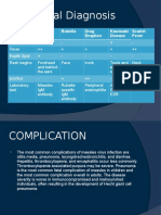 Diferential Diagnosis bagan.pptx