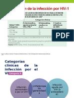 Clasificacion VIH