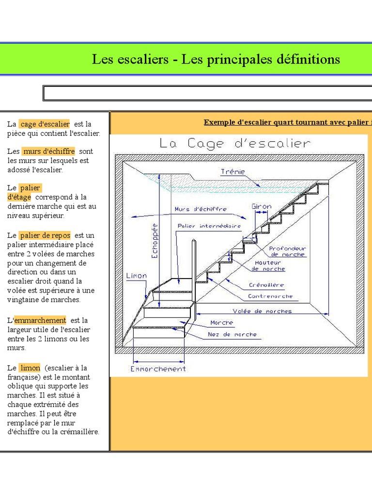 Largeur D Une Marche D Escalier les escaliers