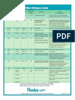 Air Filter Grades.pdf