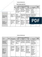 Rubrik Mpu 3081 Kajian Kes PDF