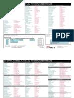 257157748 CIQ Excel Cheat Sheet June 2012