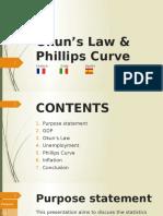 Okun's Law & Phillips Curve 1.6 (1)