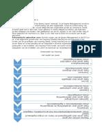 kennisportfolio - blok 3
