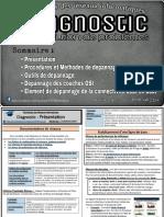 Diagnostique Blog