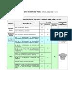 Ficha de Orientação de Estudo