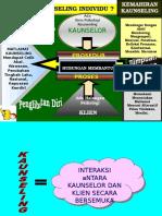 notakaunselingindustrikeseluruhan-111220131441-phpapp02