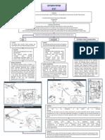 OXYGEN SYSTEM SUMMARY B737.pdf