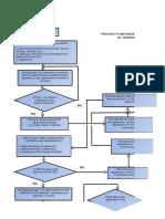 16nov2015_ Moa Process Flow