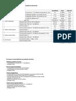 Custos Do Projeto Suspensão Traseira Do Baja 2015