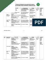MUET Scheme of Work - Upper 6