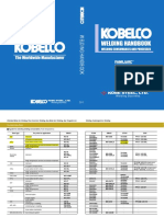 KOBELCO - Welding rod for SUS 304.pdf