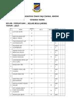 Senarai Ahli Bola Jaring