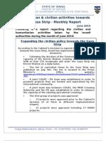 Gaza Strip Civilian Activities and Humanitarian Aid Report - June 2010