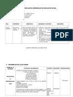 Actividad Modular de Aprendizaje de Educación Inicial