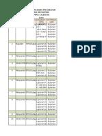 1.2.5.2 Bukti Pendokumentasi Prosedur Dan Pencatatan Kegiatan