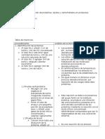 Practica 3 (1)