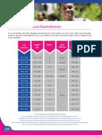 2 ITEP Academic Equivalency Chart 08NOV16