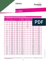 FT NJ Calcul de Section Rapide
