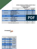 Consolidado Farmacias 2016-17 Los Teques