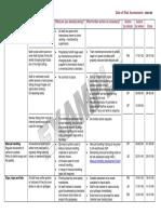 Warehouse Risk Assessment (2)