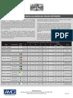 AMG Aluminum - Titanium Boron Aluminum Grain Refiners.pdf