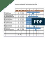 Cronograma de Actividades- Vinculacion-pps-Alumni - Copia