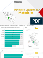 CdD 2017 Materiales 17-Mar-2017 Huancavelica