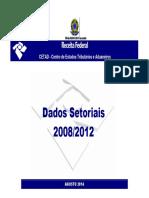 Leitura Complementar 2 - DadosSetoriais2008_2012