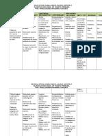 122790711-Planificacion-Cuarto-Primaria.docx