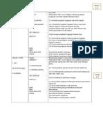 29.8-2.9 RPH.docx