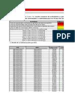 Herramienta para calendarización - Plantilla - Directores por IIEE - Abril - Churcampa.xlsx