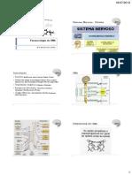 FI AULA 5 Farmacologia SNA Completo
